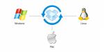 Interopérabilité multi OS de Dropbox