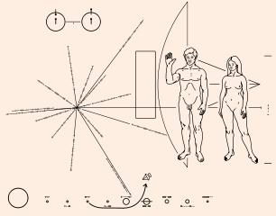 Plaque de Pioneer